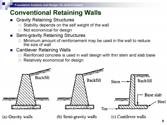 Www.Sefindia.Org :: View Topic - Stone Retaining Wall Design