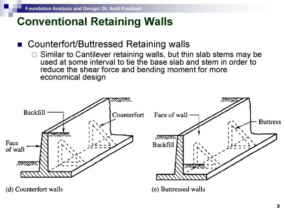 Cantilever Retaining Wall Design Excel Sheet Image Gallery HCPR