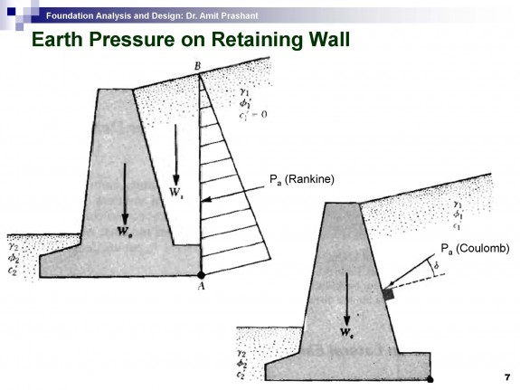 www sefindia org :: View topic - Stone Retaining Wall Design