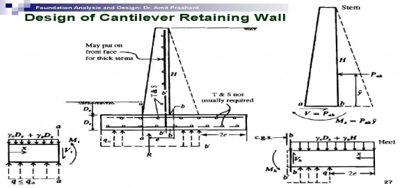 www sefindia org :: View topic - Stone Retaining Wall Design